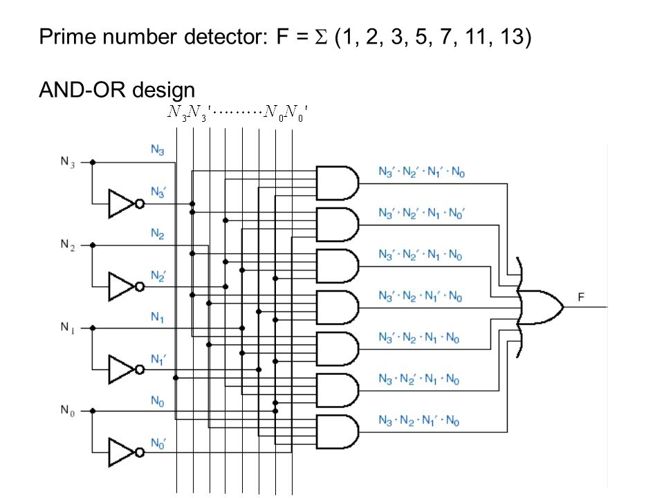 Prime number detector: F = (1, 2, 3, 5, 7, 11, 13) AND-OR design