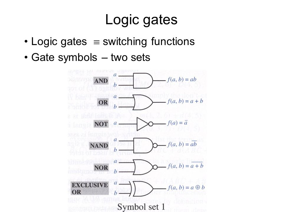 Logic gates Logic gates switching functions Gate symbols – two sets