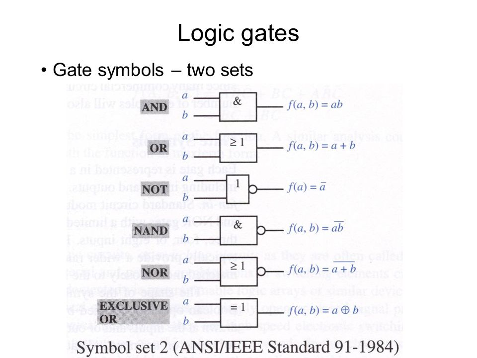 Logic gates The NAND logic function and gate