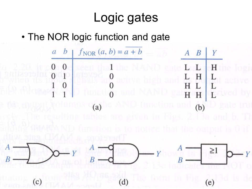 Synthesis SOP functions -> AND – OR networks POS functions -> OR – AND networks Not always possible to design directly –Fan-in and out restrictions Most designs are modular and multi-level Modern designs are too complex Design and testing by computers –VLSI - CAD