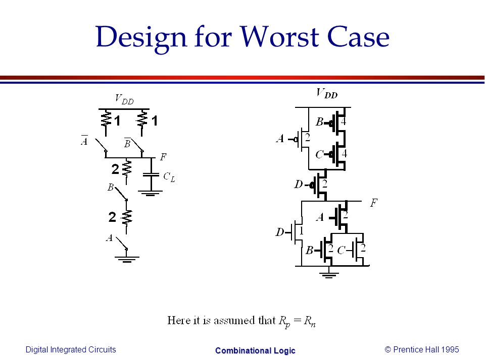 Digital Integrated Circuits© Prentice Hall 1995 Combinational Logic Design for Worst Case