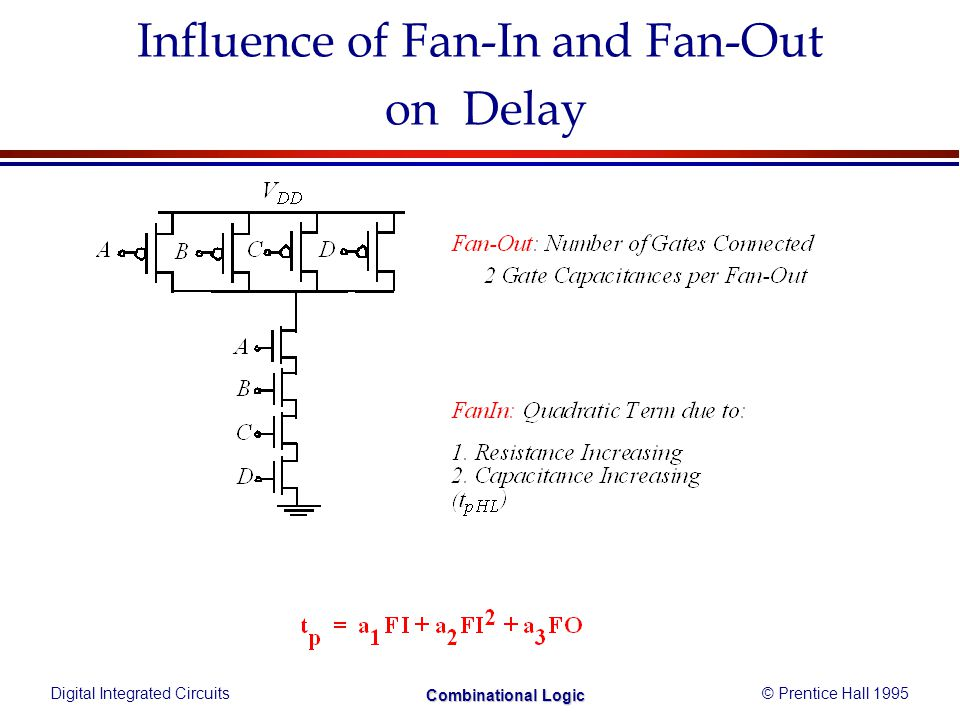 Digital Integrated Circuits© Prentice Hall 1995 Combinational Logic Influence of Fan-In and Fan-Out on Delay