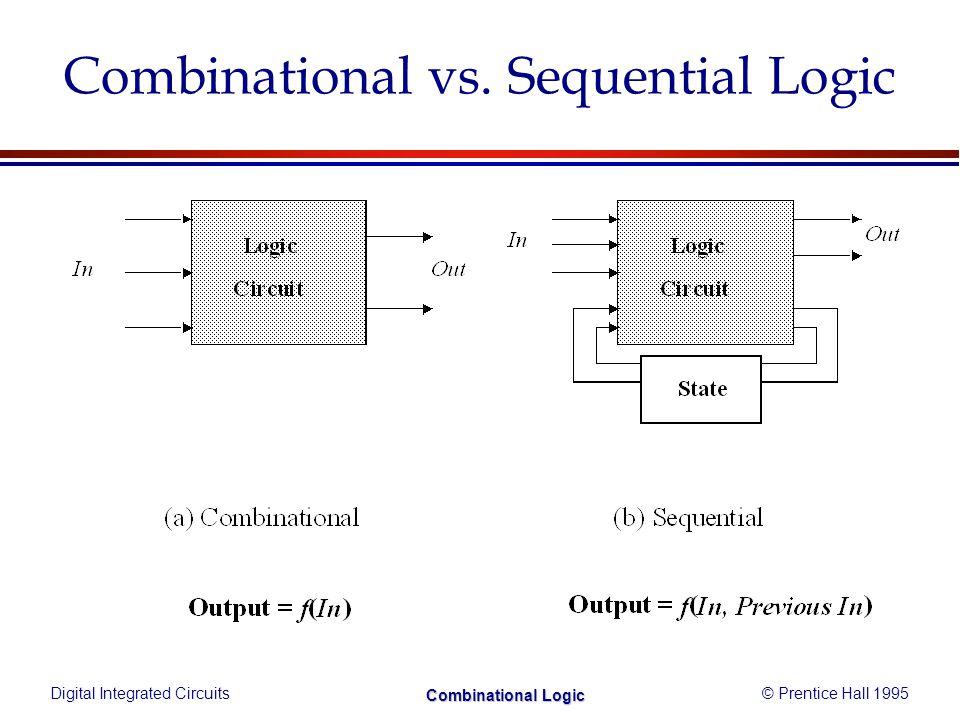 Digital Integrated Circuits© Prentice Hall 1995 Combinational Logic Analysis of Propagation Delay