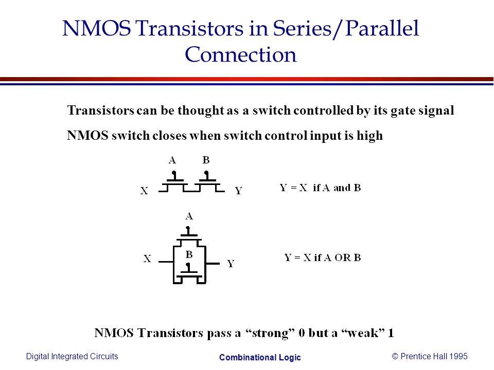 Digital Integrated Circuits© Prentice Hall 1995 Combinational Logic NMOS Transistors in Series/Parallel Connection Transistors can be thought as a switch controlled by its gate signal NMOS switch closes when switch control input is high