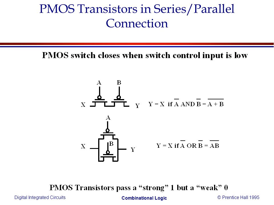 Digital Integrated Circuits© Prentice Hall 1995 Combinational Logic PMOS Transistors in Series/Parallel Connection
