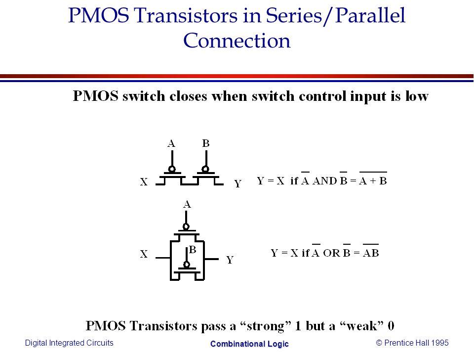 Digital Integrated Circuits© Prentice Hall 1995 Combinational Logic Fast Complex Gate - Design Techniques