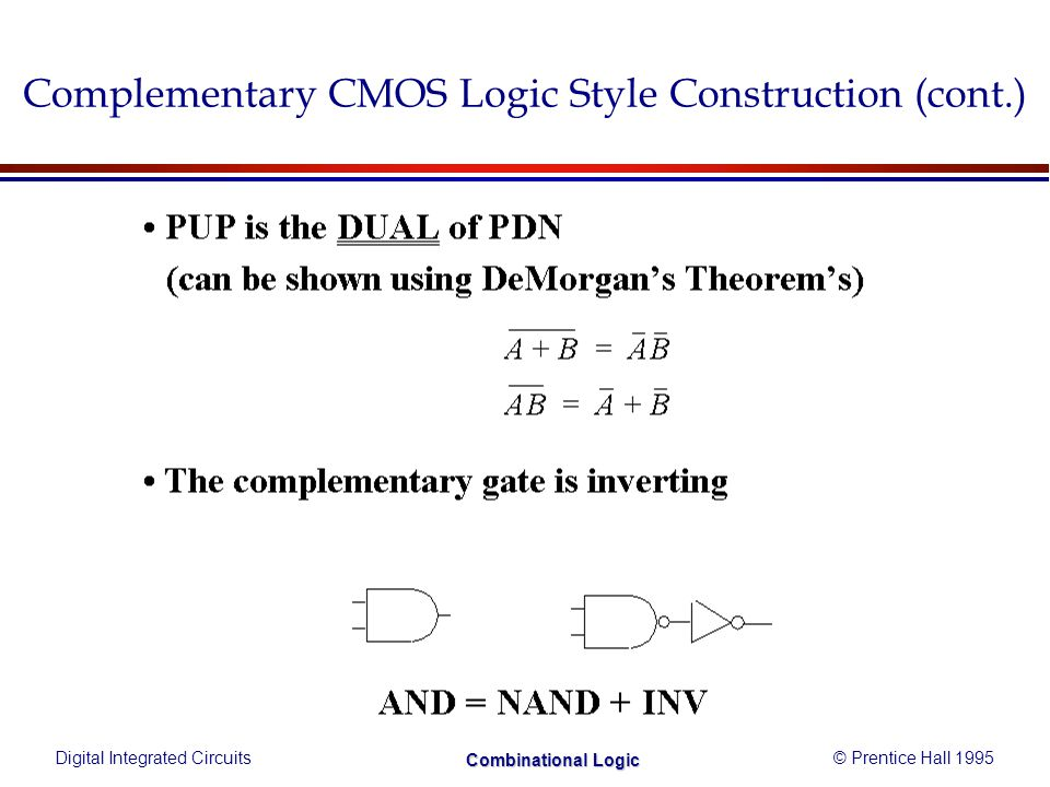 Digital Integrated Circuits© Prentice Hall 1995 Combinational Logic Properties of Complementary CMOS Gates