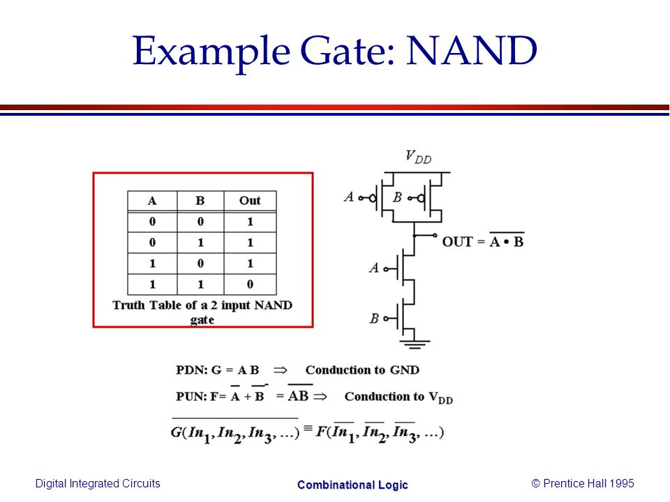 Digital Integrated Circuits© Prentice Hall 1995 Combinational Logic Transistor Sizing
