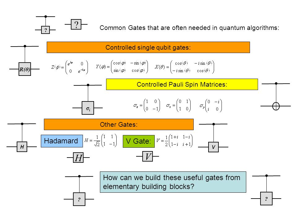 Construction of the CNOT Gate: Hadamard: Z HH Ze -iφ By adjusting the Controlled Phase gate one may build many uses two qubit gates: Φ=πΦ=π This form allows the construction of many useful gates: