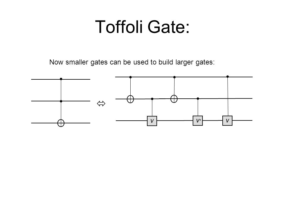 Toffoli Gate: V V+V+ V Now smaller gates can be used to build larger gates: