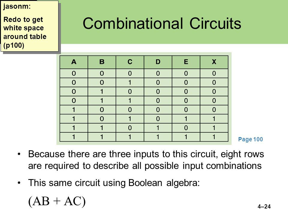 4–24 Combinational Circuits Because there are three inputs to this circuit, eight rows are required to describe all possible input combinations This s