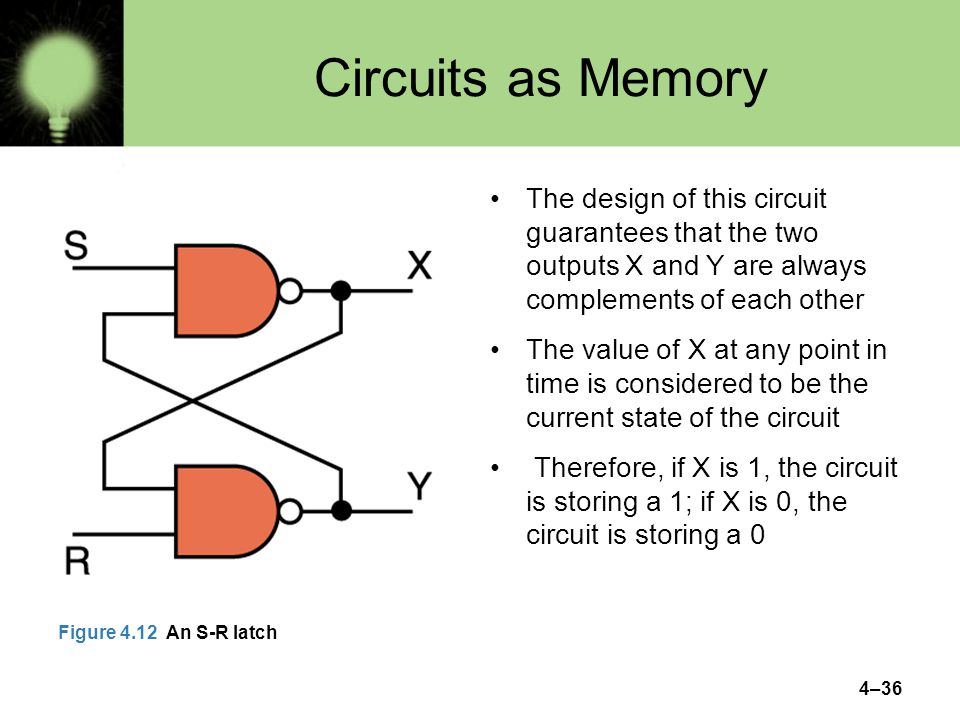 4–36 Circuits as Memory The design of this circuit guarantees that the two outputs X and Y are always complements of each other The value of X at any