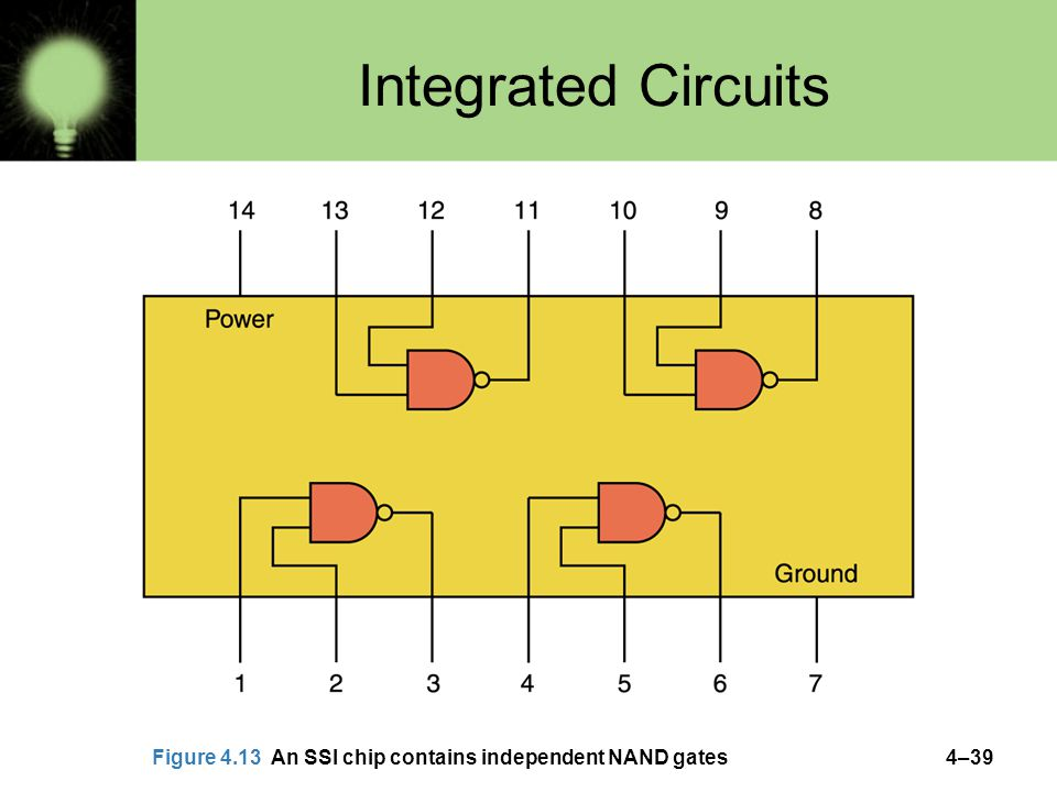 4–39 Integrated Circuits Figure 4.13 An SSI chip contains independent NAND gates