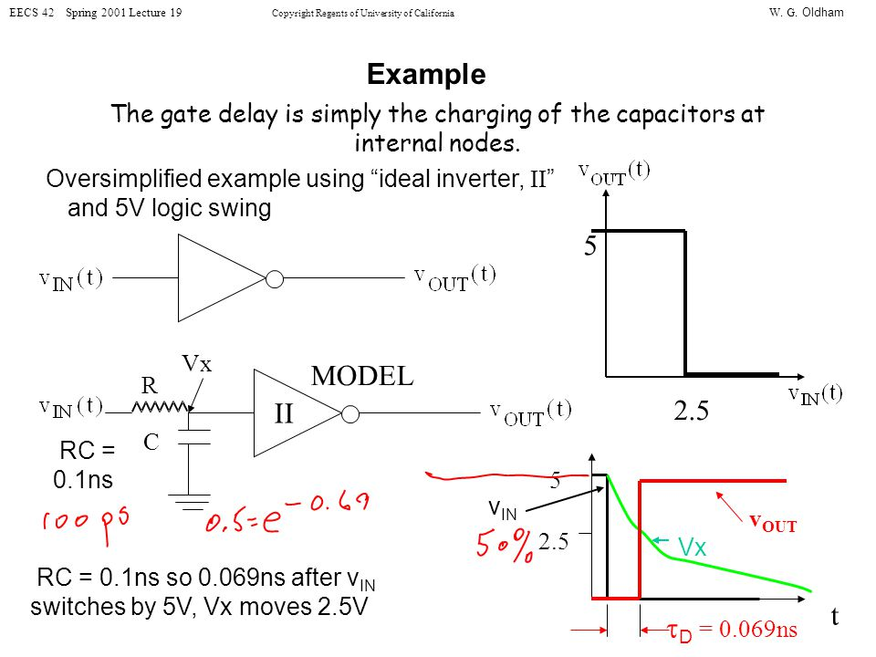 W. G. Oldham EECS 42 Spring 2001 Lecture 19 Copyright Regents of University of California Example The gate delay is simply the charging of the capacit