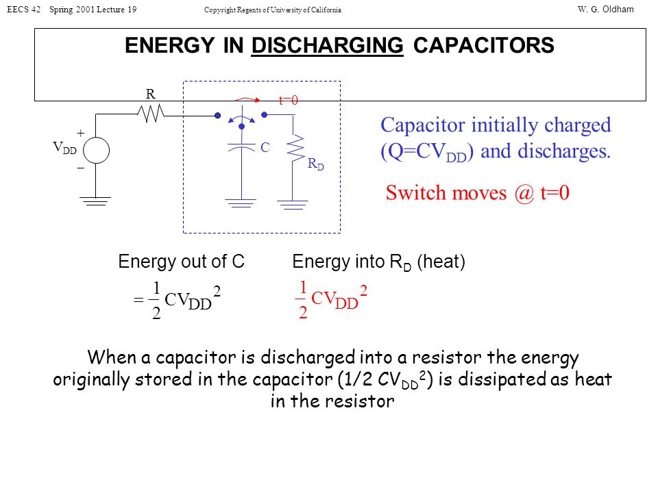 W. G. Oldham EECS 42 Spring 2001 Lecture 19 Copyright Regents of University of California ENERGY IN DISCHARGING CAPACITORS Capacitor initially charged