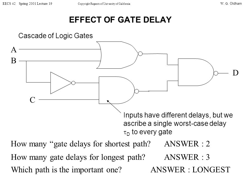 W. G. Oldham EECS 42 Spring 2001 Lecture 19 Copyright Regents of University of California EFFECT OF GATE DELAY Cascade of Logic Gates A B C D Inputs h