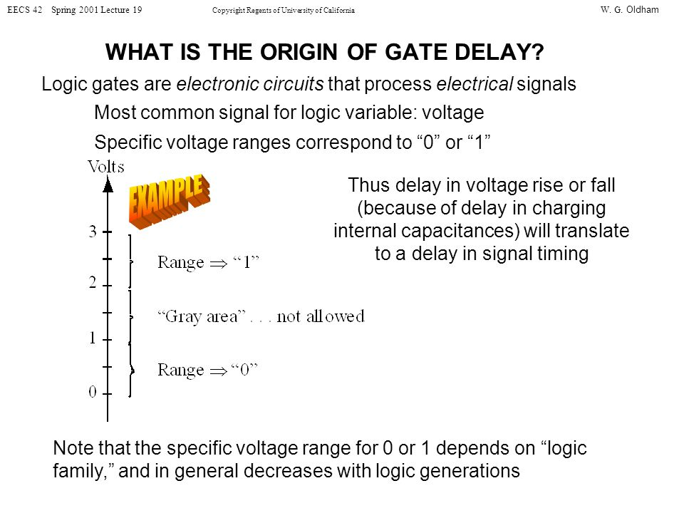 W. G. Oldham EECS 42 Spring 2001 Lecture 19 Copyright Regents of University of California WHAT IS THE ORIGIN OF GATE DELAY? Logic gates are electronic