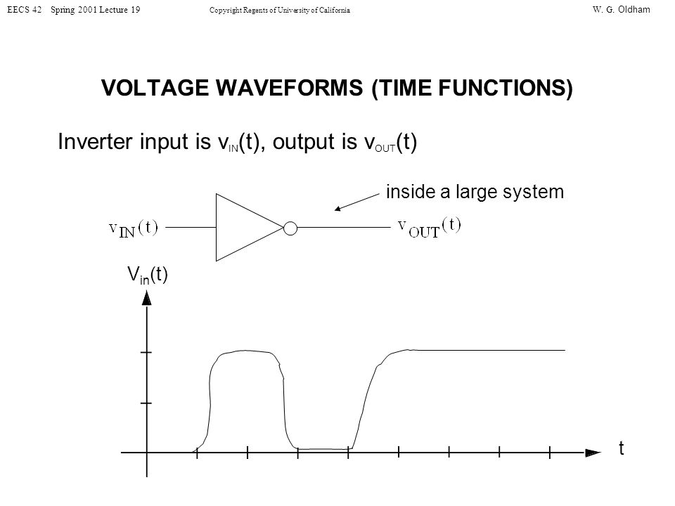 W. G. Oldham EECS 42 Spring 2001 Lecture 19 Copyright Regents of University of California VOLTAGE WAVEFORMS (TIME FUNCTIONS) Inverter input is v IN (t