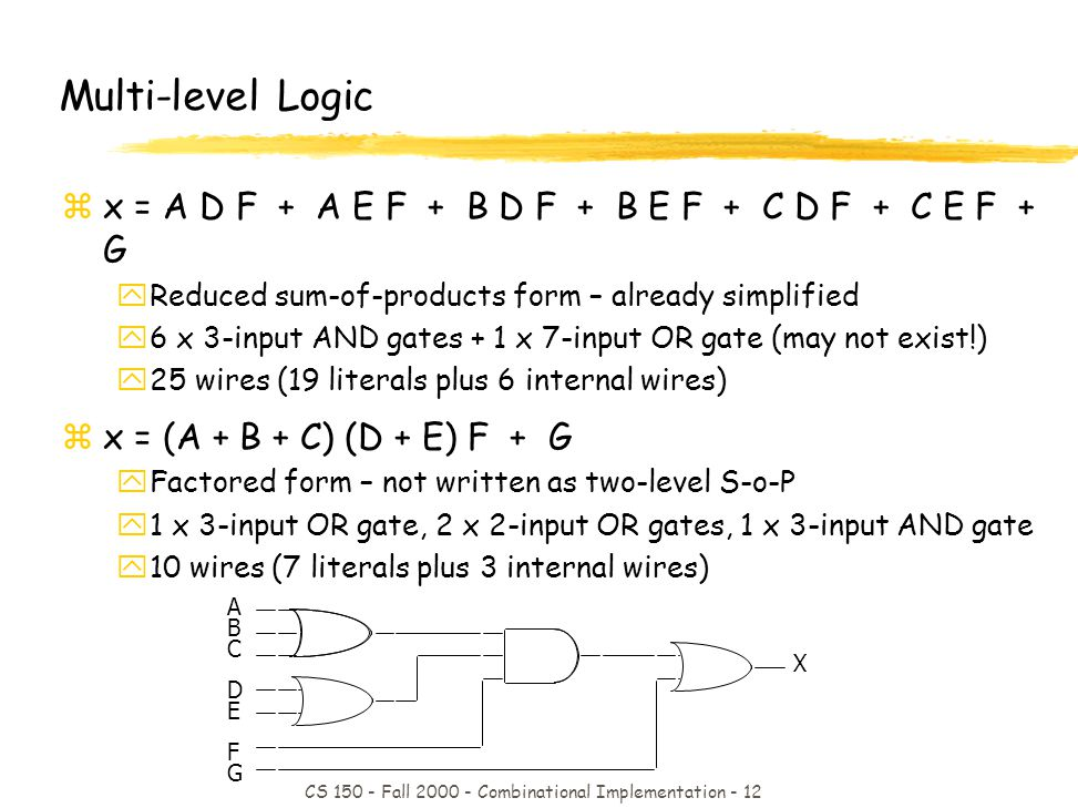 CS 150 - Fall 2000 - Combinational Implementation - 12 ABCDEFGABCDEFG X Multi-level Logic zx = A D F + A E F + B D F + B E F + C D F + C E F + G yReduced sum-of-products form – already simplified y6 x 3-input AND gates + 1 x 7-input OR gate (may not exist!) y25 wires (19 literals plus 6 internal wires) zx = (A + B + C) (D + E) F + G yFactored form – not written as two-level S-o-P y1 x 3-input OR gate, 2 x 2-input OR gates, 1 x 3-input AND gate y10 wires (7 literals plus 3 internal wires)