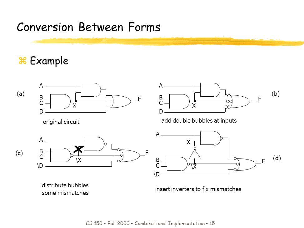 CS 150 - Fall 2000 - Combinational Implementation - 15 A X B C D F (a) original circuit A X B C D F (b) add double bubbles at inputs \D A \X B C F (c) distribute bubbles some mismatches \D A X B C F \X (d) insert inverters to fix mismatches Conversion Between Forms zExample