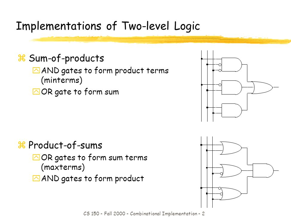 CS 150 - Fall 2000 - Combinational Implementation - 43 inputs AND array outputs OR array product terms Programmable Logic Arrays zPre-fabricated building block of many AND/OR gates yActually NOR or NAND yPersonalized by making or breaking connections among gates yProgrammable array block diagram for sum of products form