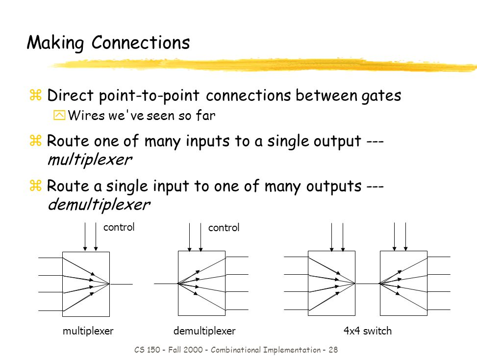 CS 150 - Fall 2000 - Combinational Implementation - 28 multiplexerdemultiplexer4x4 switch control Making Connections zDirect point-to-point connections between gates yWires we ve seen so far zRoute one of many inputs to a single output --- multiplexer zRoute a single input to one of many outputs --- demultiplexer