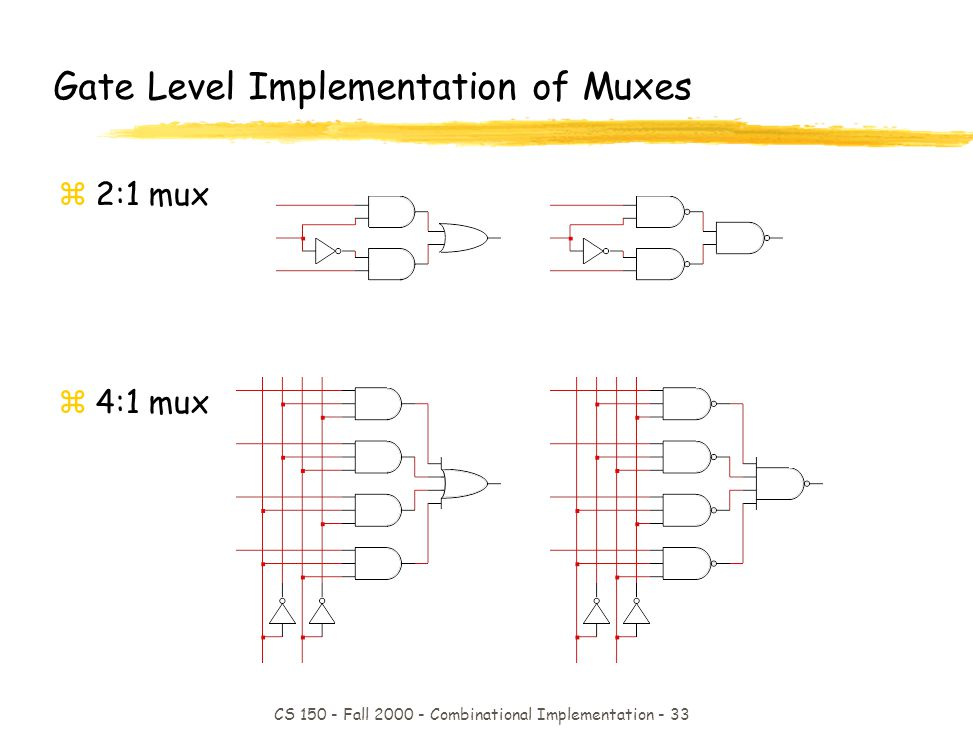 CS 150 - Fall 2000 - Combinational Implementation - 33 Gate Level Implementation of Muxes z2:1 mux z4:1 mux