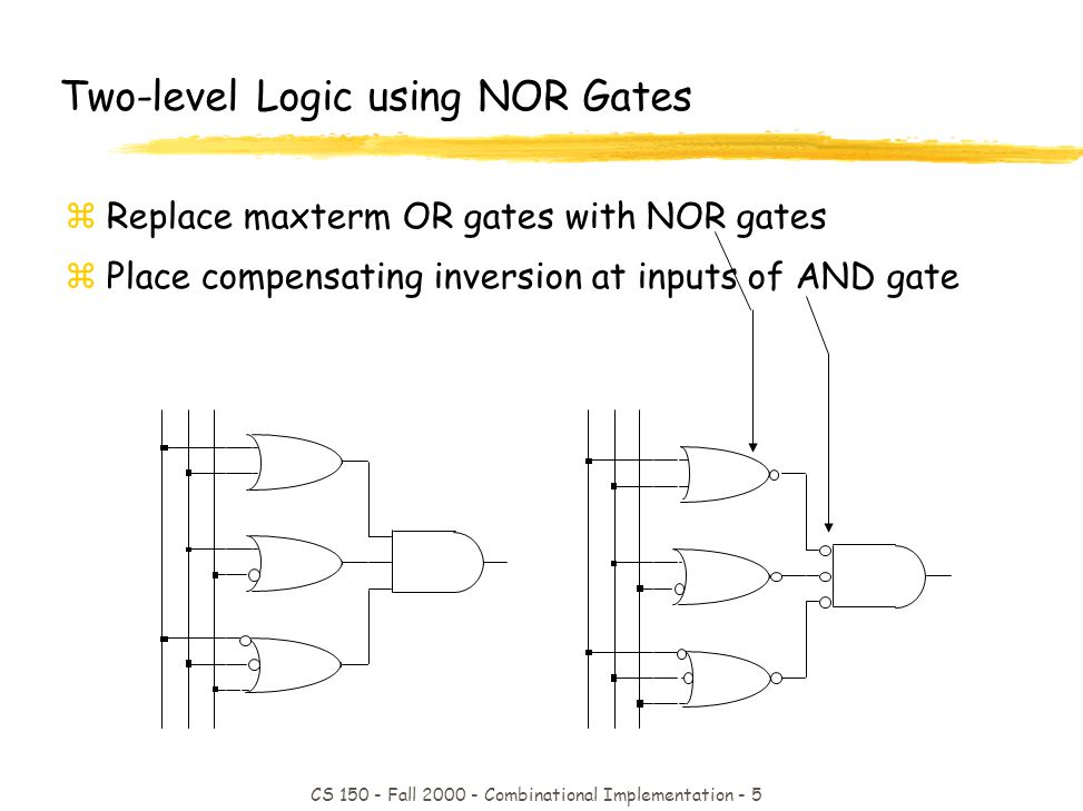 CS 150 - Fall 2000 - Combinational Implementation - 6 Two-level Logic using NOR Gates (contd) zAND gate with inverted inputs is a NOR gate yde Morgan s:A B = (A + B) zTwo-level NOR-NOR network yInverted inputs are not counted yIn a typical circuit, inversion is done once and signal distributed