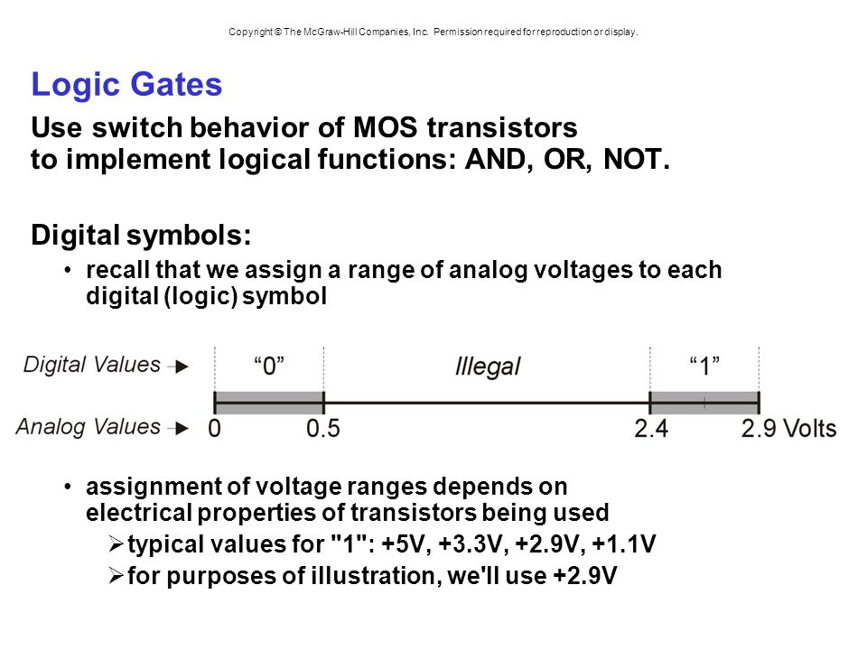 Copyright © The McGraw-Hill Companies, Inc. Permission required for reproduction or display. Logic Gates Use switch behavior of MOS transistors to imp