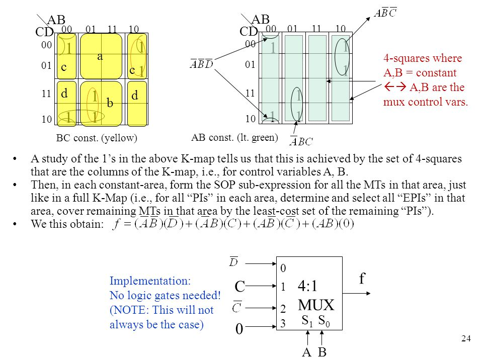 24 A study of the 1s in the above K-map tells us that this is achieved by the set of 4-squares that are the columns of the K-map, i.e., for control variables A, B.
