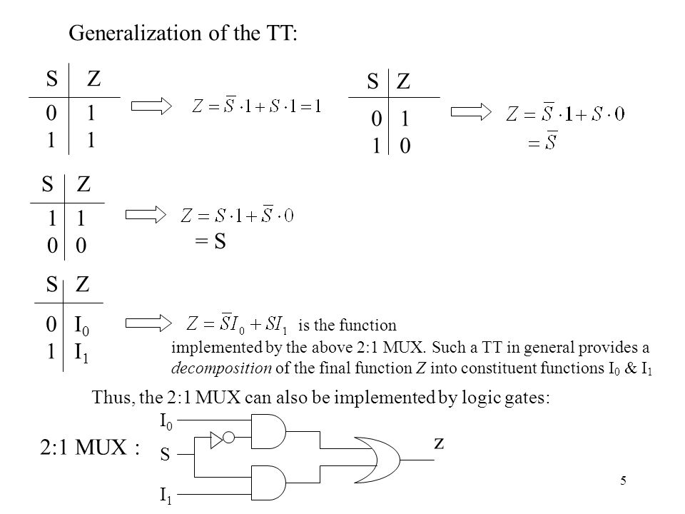 6 I1I1 2:1 MUX Z S0S0 I0I0 A 2:1 MUX selects input I i if S 0 = I [If S 0 = 0, Z = I 0 S 0 = 1, Z = I 1 ] 4:1 MUX I0I0 I1I1 I2I2 I3I3 Z S1S1 S0S0 The same can be said about a 4:1 MUX: Input I i is selected (Z=I i ) if S 1 S 0 combination represents the number i in binary.