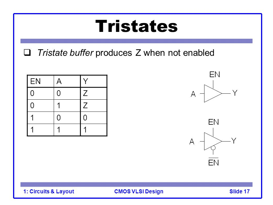 CMOS VLSI Design1: Circuits & LayoutSlide 17 Tristates Tristate buffer produces Z when not enabled ENAY 00Z 01Z 100 111
