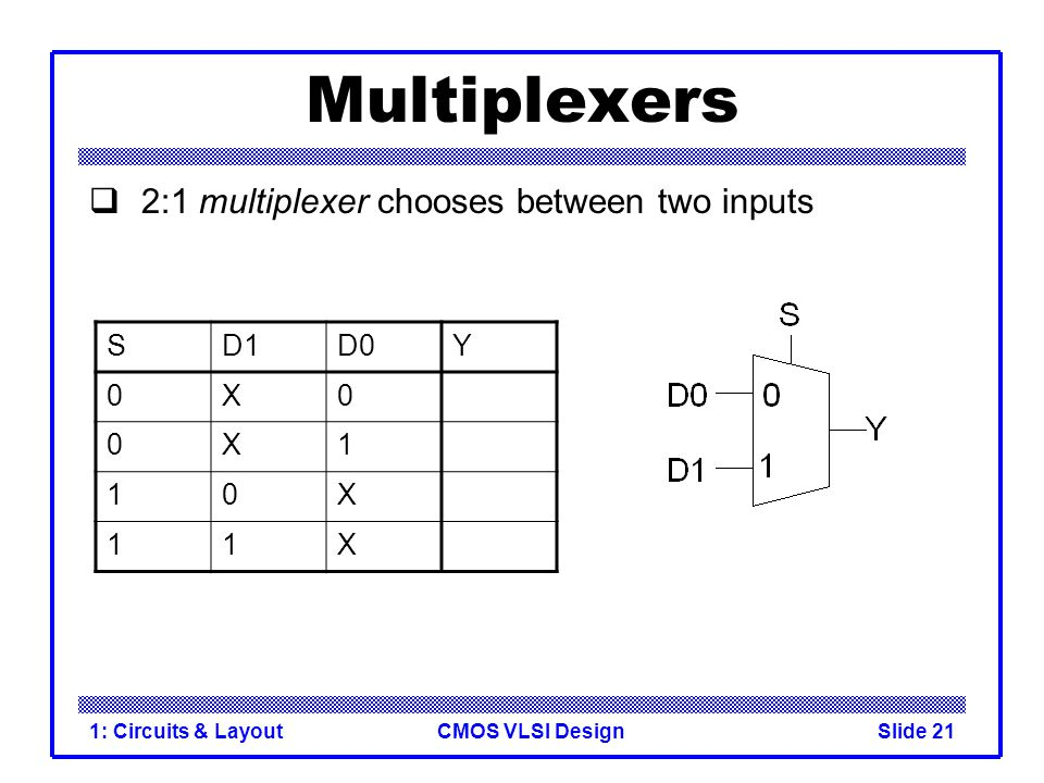 CMOS VLSI Design1: Circuits & LayoutSlide 21 Multiplexers 2:1 multiplexer chooses between two inputs SD1D0Y 0X0 0X1 10X 11X