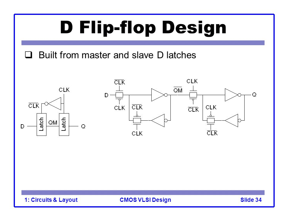 CMOS VLSI Design1: Circuits & LayoutSlide 34 D Flip-flop Design Built from master and slave D latches