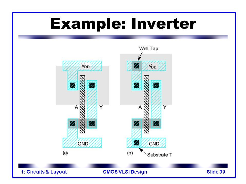 CMOS VLSI Design1: Circuits & LayoutSlide 39 Example: Inverter