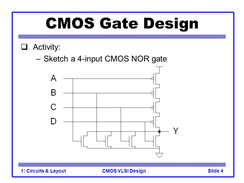 CMOS VLSI Design1: Circuits & LayoutSlide 4 CMOS Gate Design Activity: –Sketch a 4-input CMOS NOR gate