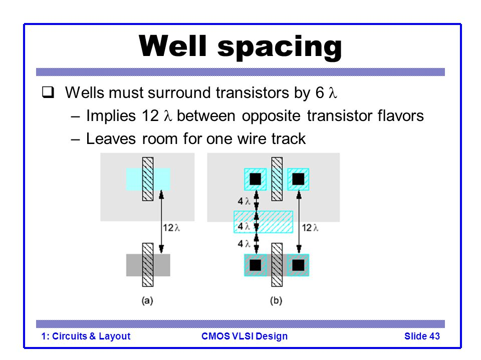 CMOS VLSI Design1: Circuits & LayoutSlide 43 Well spacing Wells must surround transistors by 6 –Implies 12 between opposite transistor flavors –Leaves