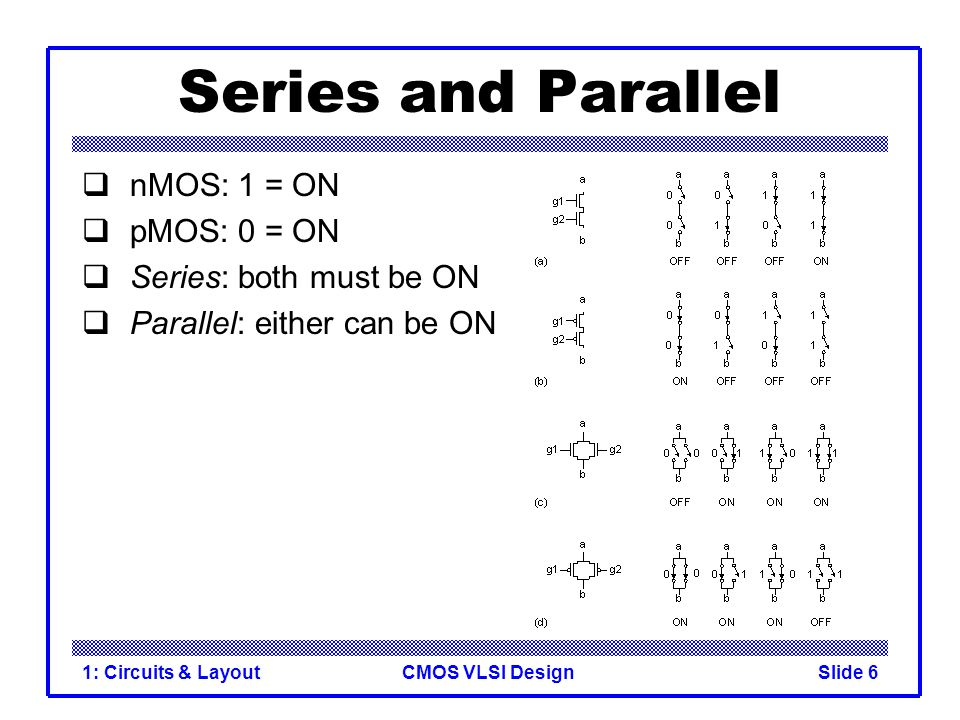 CMOS VLSI Design1: Circuits & LayoutSlide 7 Conduction Complement Complementary CMOS gates always produce 0 or 1 Ex: NAND gate –Series nMOS: Y=0 when both inputs are 1 –Thus Y=1 when either input is 0 –Requires parallel pMOS Rule of Conduction Complements –Pull-up network is complement of pull-down –Parallel -> series, series -> parallel