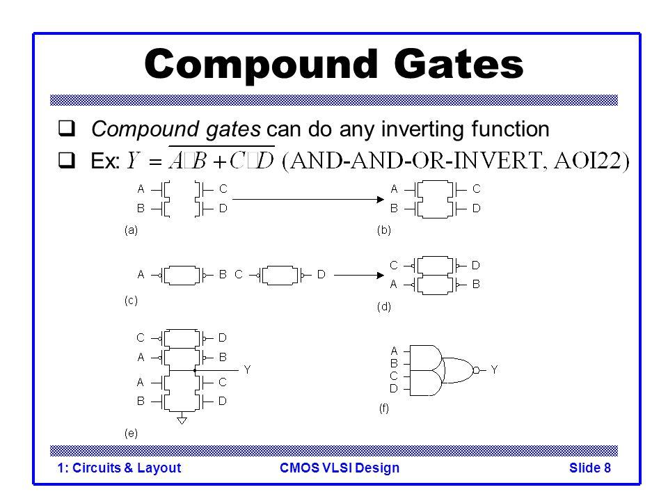 CMOS VLSI Design1: Circuits & LayoutSlide 39 Example: Inverter