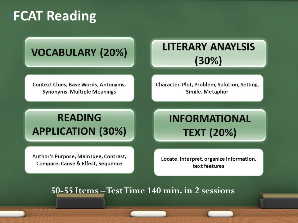 FCAT Reading LITERARY ANAYLSIS (30%) VOCABULARY (20%) READING APPLICATION (30%) INFORMATIONAL TEXT (20%) Context Clues, Base Words, Antonyms, Synonyms, Multiple Meanings Character, Plot, Problem, Solution, Setting, Simile, Metaphor Authors Purpose, Main Idea, Contrast, Compare, Cause & Effect, Sequence Locate, interpret, organize information, text features 50-55 Items – Test Time 140 min.
