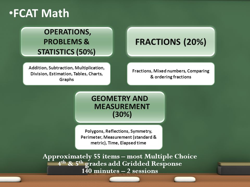 FCAT Math FRACTIONS (20%) OPERATIONS, PROBLEMS & STATISTICS (50%) GEOMETRY AND MEASUREMENT (30%) Addition, Subtraction, Multiplication, Division, Estimation, Tables, Charts, Graphs Fractions, Mixed numbers, Comparing & ordering fractions Polygons, Reflections, Symmetry, Perimeter, Measurement (standard & metric), Time, Elapsed time Approximately 55 items – most Multiple Choice 4 th & 5 th grades add Gridded Response 140 minutes – 2 sessions