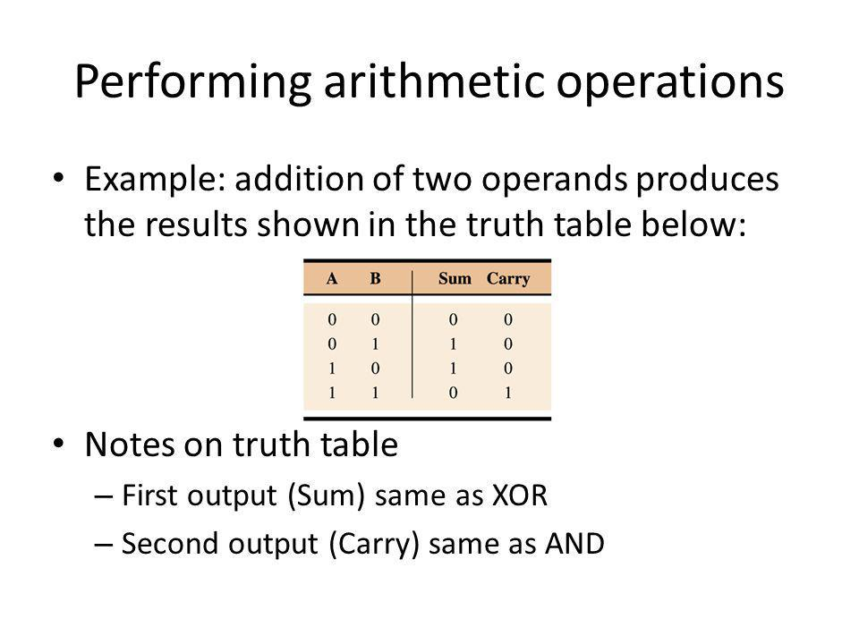 Performing arithmetic operations Example: addition of two operands produces the results shown in the truth table below: Notes on truth table – First o