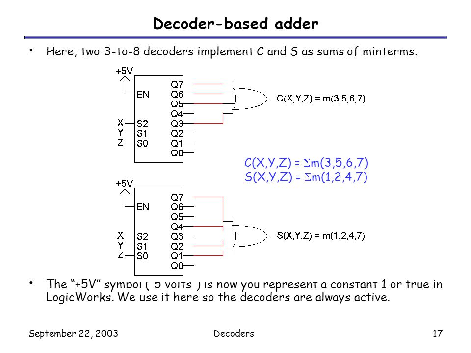 September 22, 2003Decoders17 Here, two 3-to-8 decoders implement C and S as sums of minterms. The +5V symbol (5 volts) is how you represent a constant