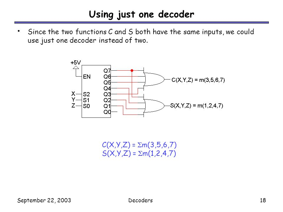 September 22, 2003Decoders18 Using just one decoder C(X,Y,Z) = m(3,5,6,7) S(X,Y,Z) = m(1,2,4,7) Since the two functions C and S both have the same inp