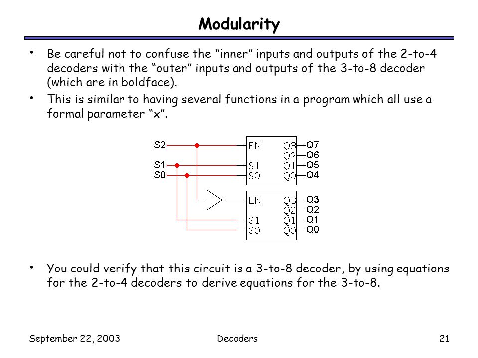 September 22, 2003Decoders21 Modularity Be careful not to confuse the inner inputs and outputs of the 2-to-4 decoders with the outer inputs and output