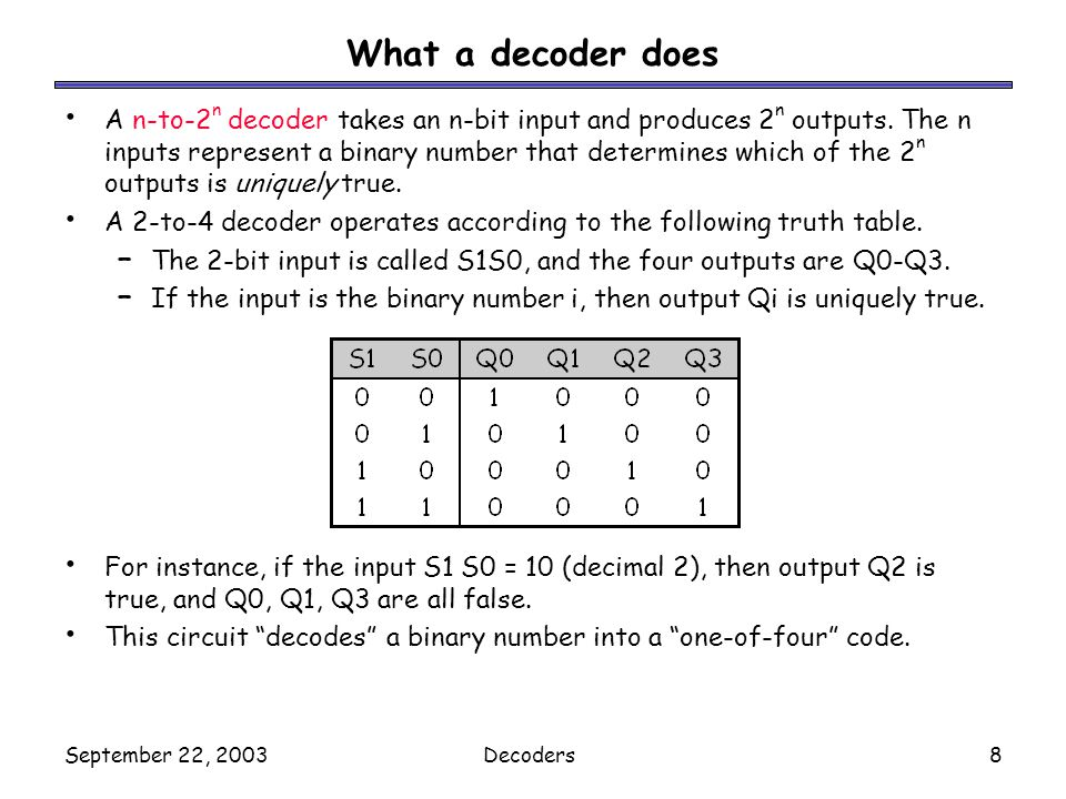 September 22, 2003Decoders19 Building a 3-to-8 decoder You could build a 3-to-8 decoder directly from the truth table and equations below, just like how we built the 2-to-4 decoder.