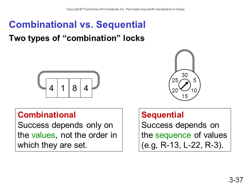 Copyright © The McGraw-Hill Companies, Inc. Permission required for reproduction or display. 3-37 Combinational vs. Sequential Two types of combinatio