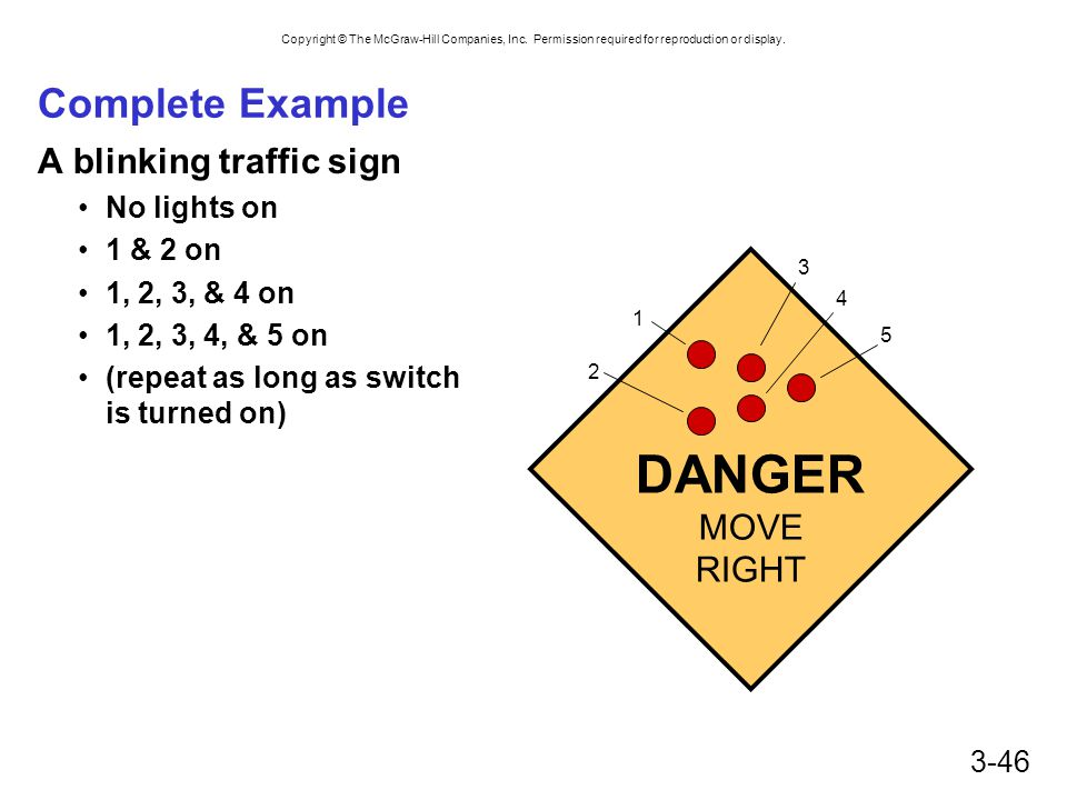 Copyright © The McGraw-Hill Companies, Inc. Permission required for reproduction or display. 3-46 Complete Example A blinking traffic sign No lights o