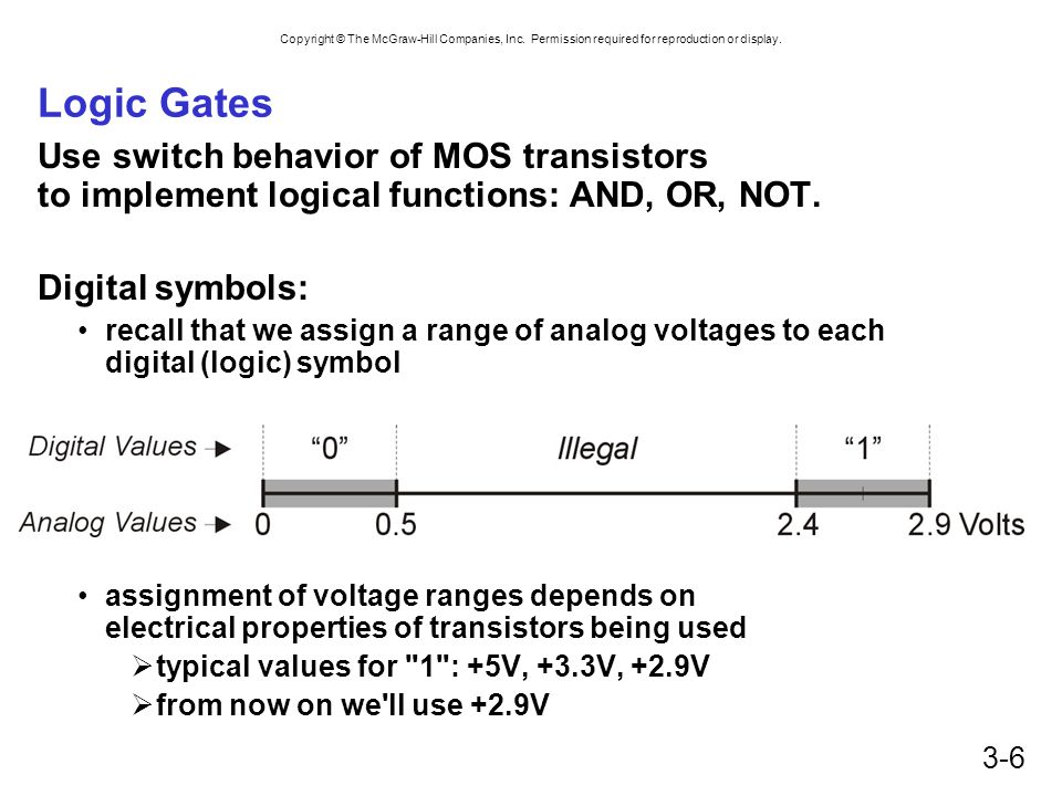 Copyright © The McGraw-Hill Companies, Inc. Permission required for reproduction or display. 3-6 Logic Gates Use switch behavior of MOS transistors to