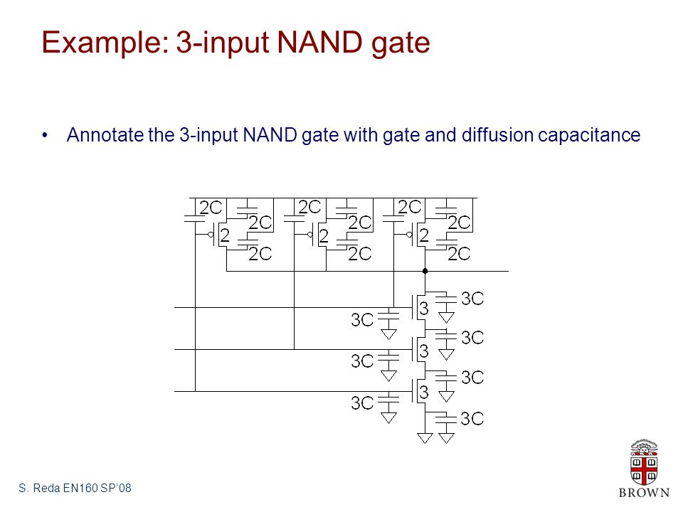 S. Reda EN160 SP08 Example: 3-input NAND gate Annotate the 3-input NAND gate with gate and diffusion capacitance